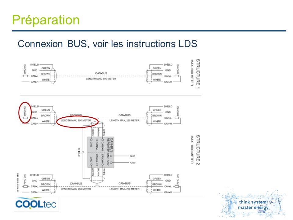 think system, master energy Préparation Connexion BUS, voir les instructions LDS