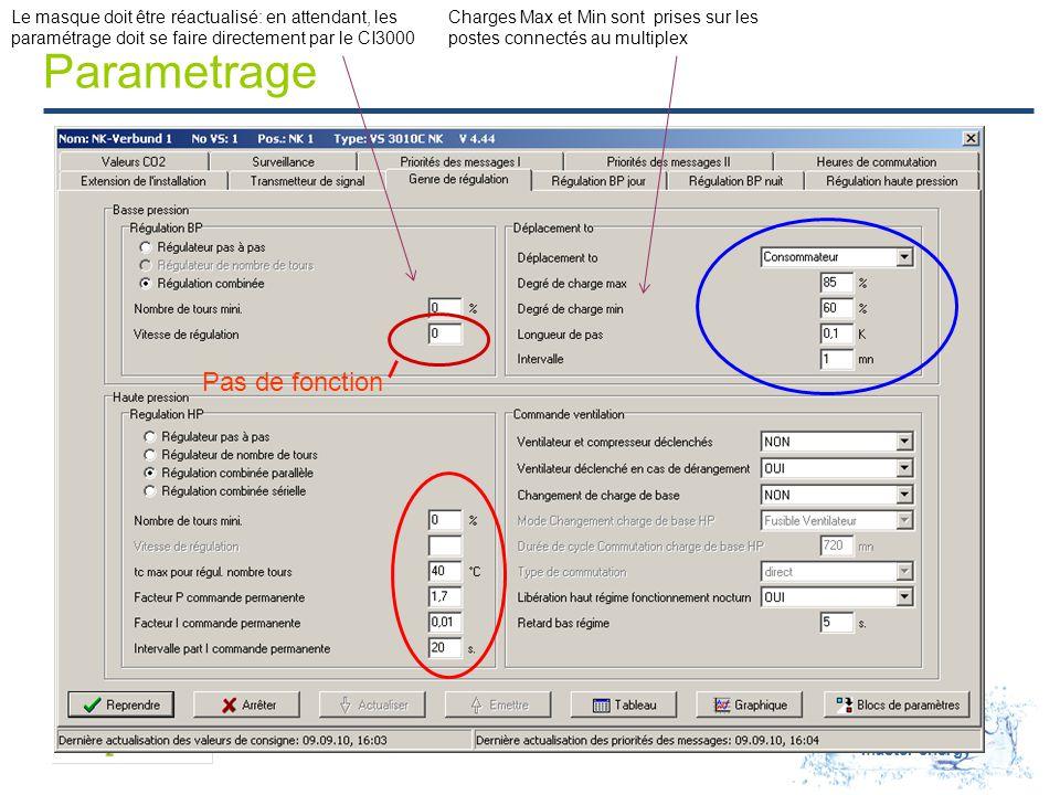 think system, master energy Parametrage Pas de fonction Le masque doit être réactualisé: en attendant, les paramétrage doit se faire directement par le CI3000 Charges Max et Min sont prises sur les postes connectés au multiplex