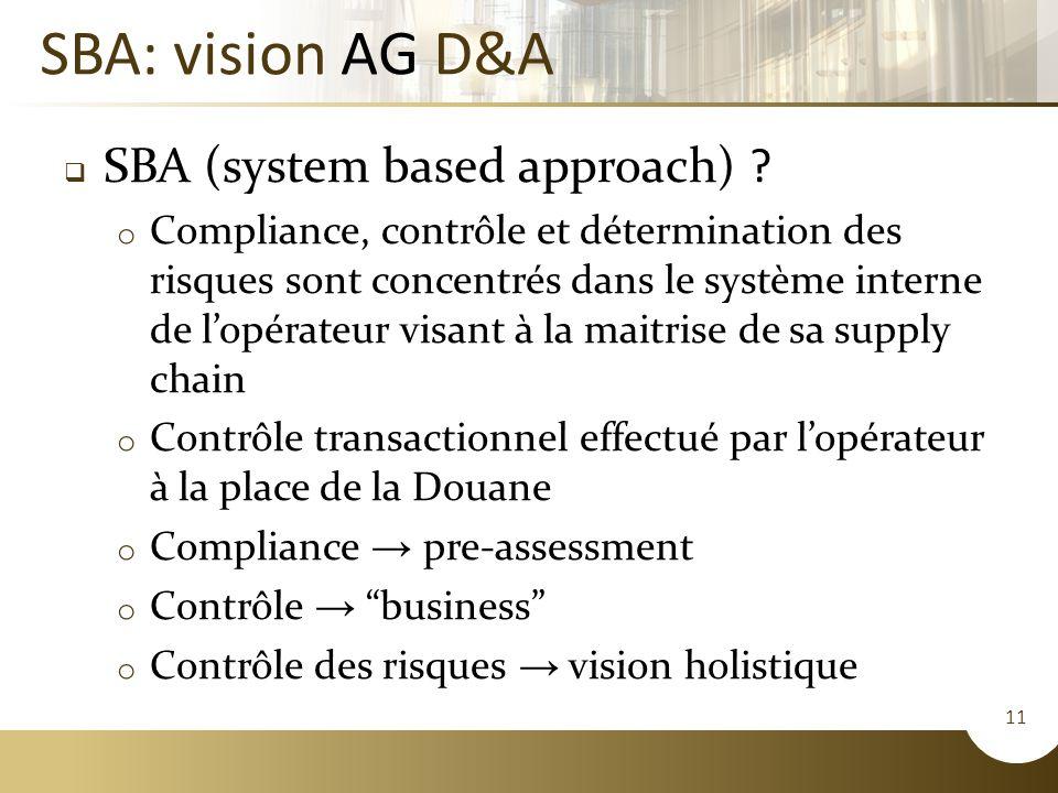 11 SBA: vision AG D&A  SBA (system based approach) .