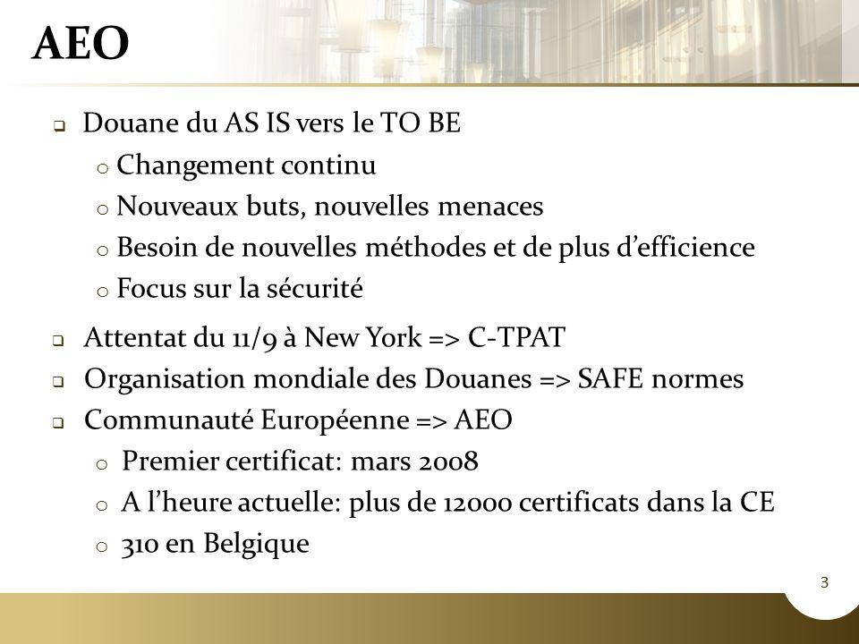 4 Critères AEO  Antécédents satisfaisants pour les formalités douanières.