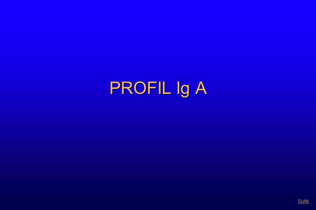 PROFIL Ig A Suite