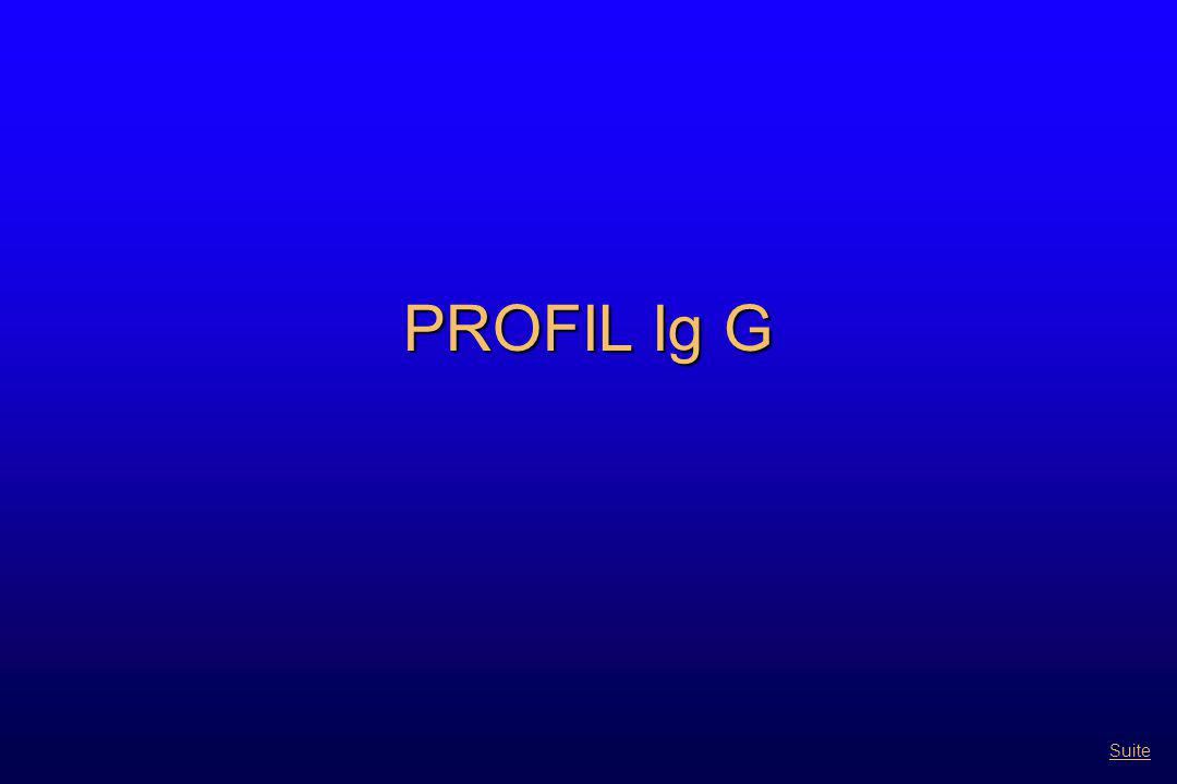 PROFIL Ig G Suite