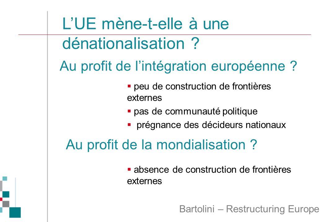 L'UE mène-t-elle à une dénationalisation .Au profit de l'intégration européenne .