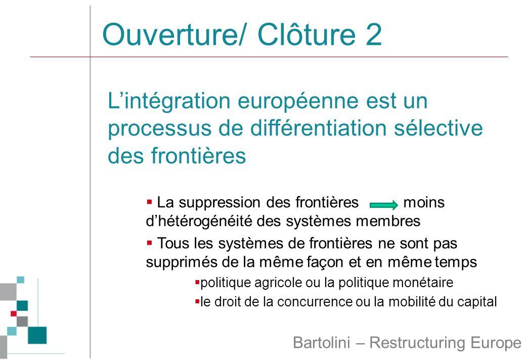 Ouverture/ Clôture 2 L'intégration européenne est un processus de différentiation sélective des frontières  La suppression des frontières moins d'hétérogénéité des systèmes membres  Tous les systèmes de frontières ne sont pas supprimés de la même façon et en même temps  politique agricole ou la politique monétaire  le droit de la concurrence ou la mobilité du capital Bartolini – Restructuring Europe