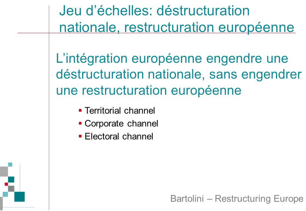 Jeu d'échelles: déstructuration nationale, restructuration européenne L'intégration européenne engendre une déstructuration nationale, sans engendrer une restructuration européenne  Territorial channel  Corporate channel  Electoral channel Bartolini – Restructuring Europe