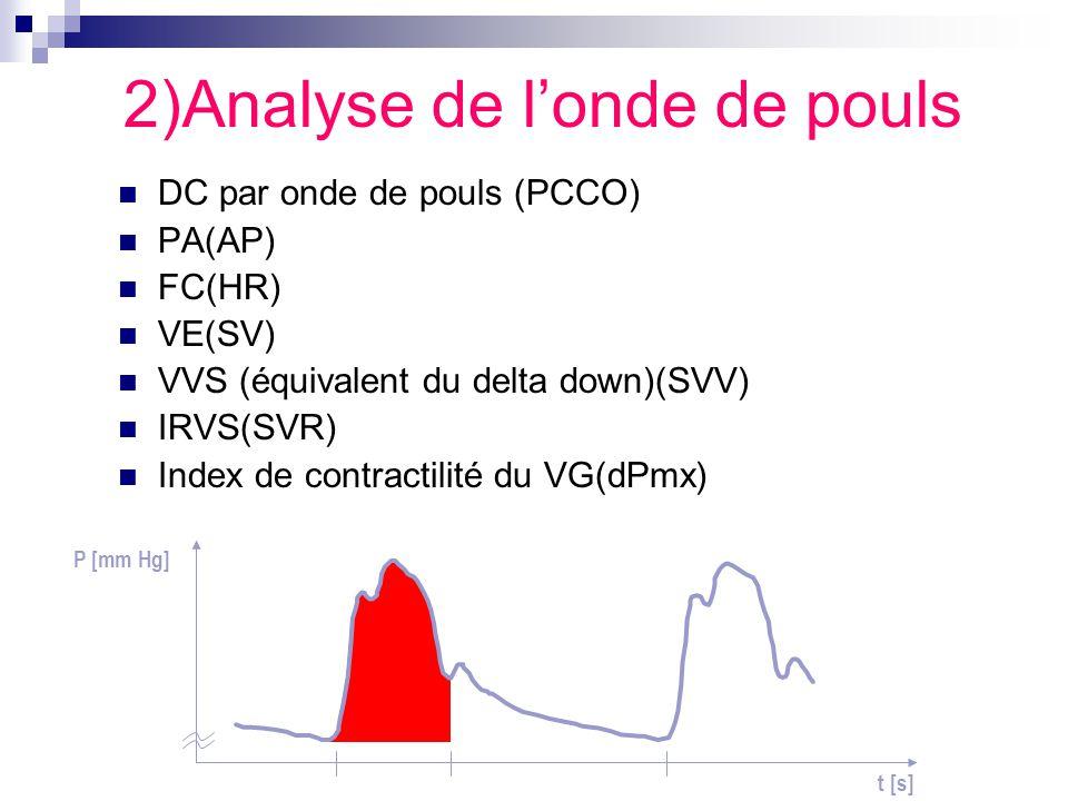 2)Analyse de l'onde de pouls DC par onde de pouls (PCCO) PA(AP) FC(HR) VE(SV) VVS (équivalent du delta down)(SVV) IRVS(SVR) Index de contractilité du