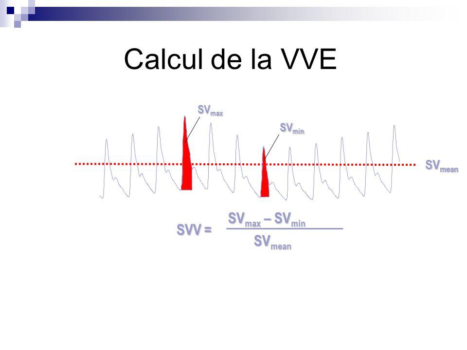 Calcul de la VVE SV max SV min SV mean SV max – SV min SVV = SV mean