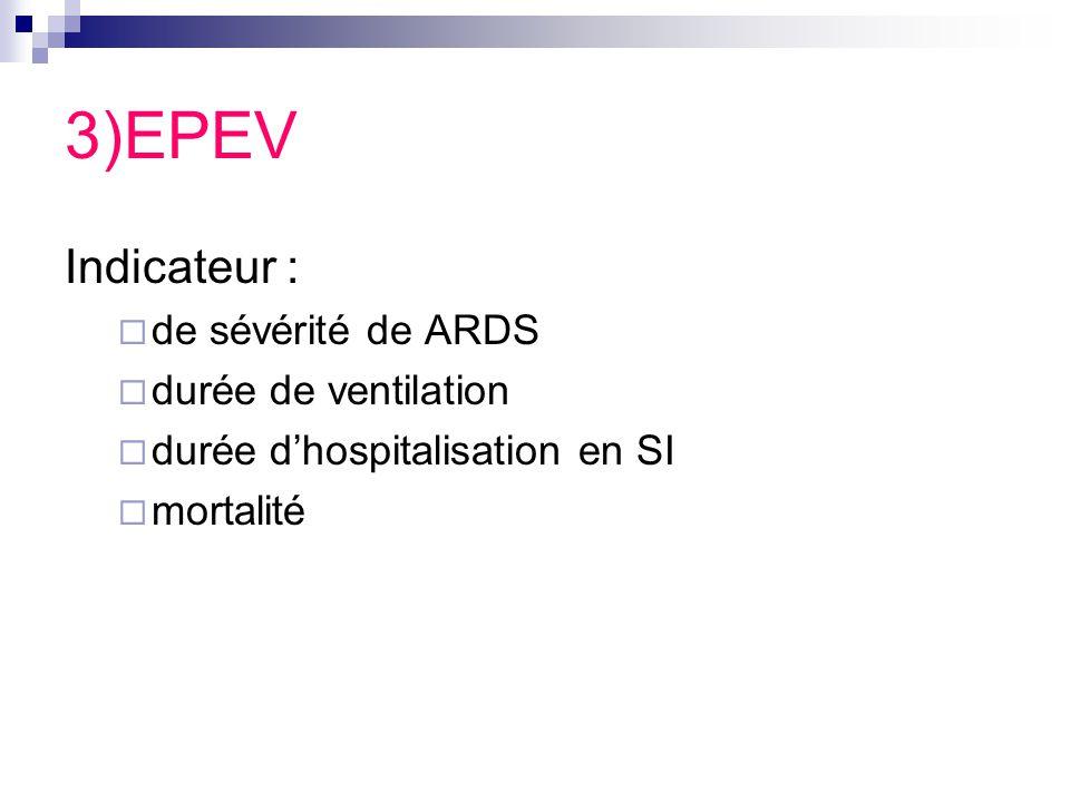 3)EPEV Indicateur :  de sévérité de ARDS  durée de ventilation  durée d'hospitalisation en SI  mortalité