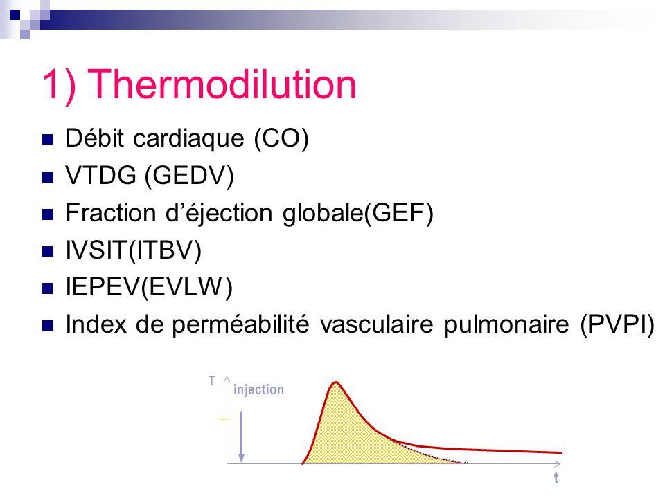 1) Thermodilution Débit cardiaque (CO) VTDG (GEDV) Fraction d'éjection globale(GEF) IVSIT(ITBV) IEPEV(EVLW) Index de perméabilité vasculaire pulmonair