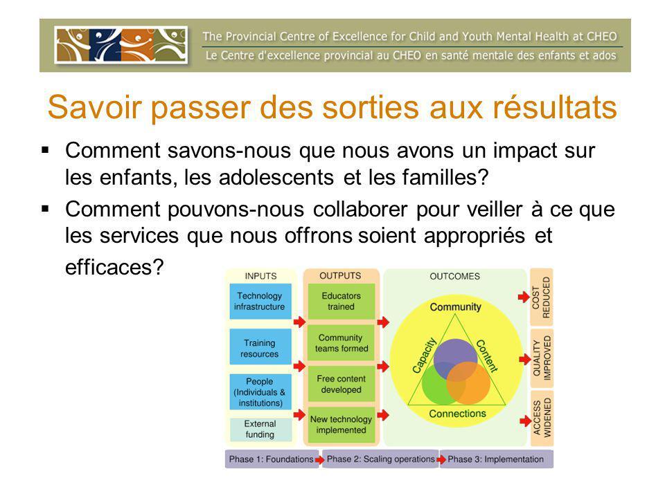 Savoir passer des sorties aux résultats  Comment savons-nous que nous avons un impact sur les enfants, les adolescents et les familles?  Comment pou