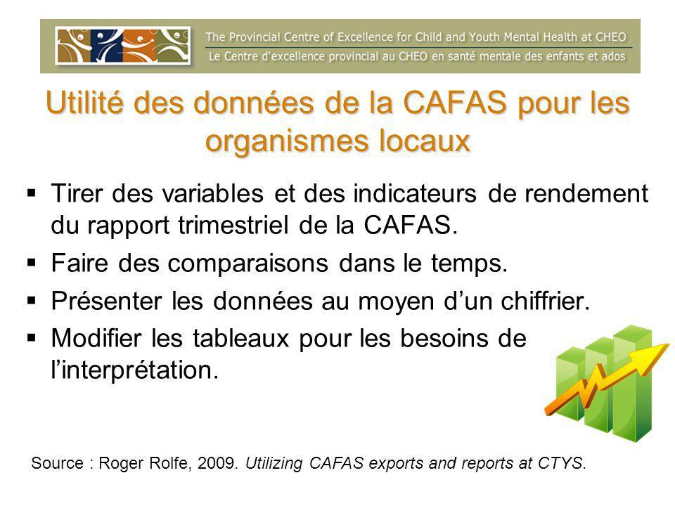 Utilité des données de la CAFAS pour les organismes locaux  Tirer des variables et des indicateurs de rendement du rapport trimestriel de la CAFAS.