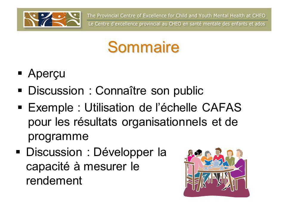 Sommaire  Aperçu  Discussion : Connaître son public  Exemple : Utilisation de l'échelle CAFAS pour les résultats organisationnels et de programme  Discussion : Développer la capacité à mesurer le rendement