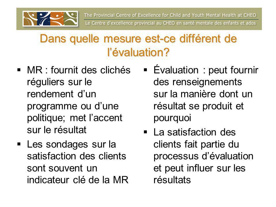 Dans quelle mesure est-ce différent de l'évaluation?  MR : fournit des clichés réguliers sur le rendement d'un programme ou d'une politique; met l'ac