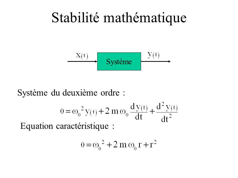 Système du deuxième ordre : Système Equation caractéristique : Stabilité mathématique