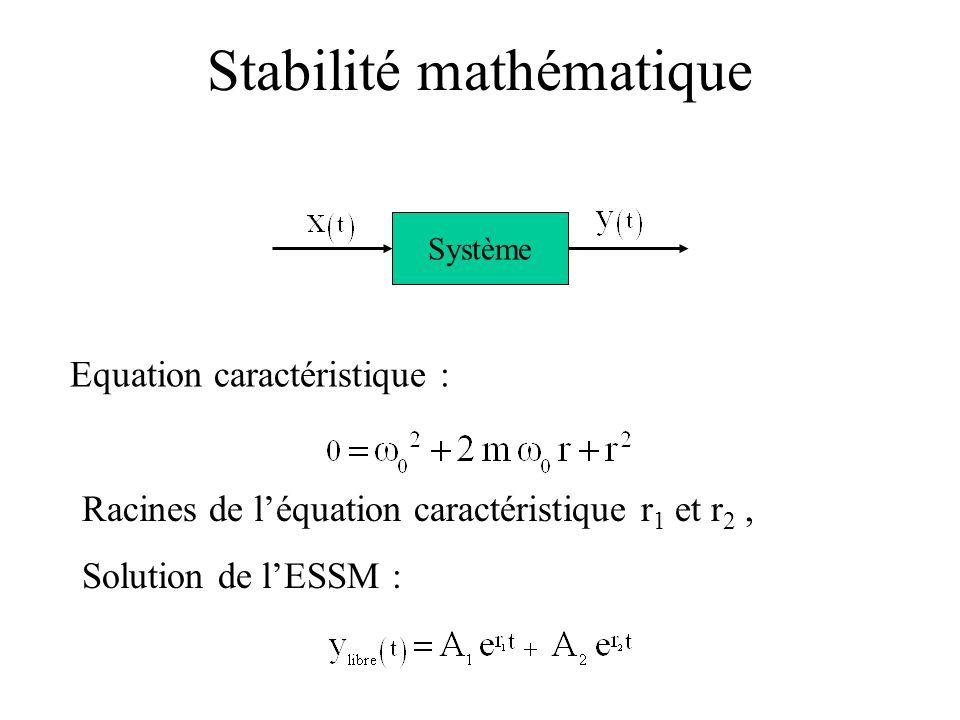 Equation caractéristique : Système Racines de l'équation caractéristique r 1 et r 2, Solution de l'ESSM : Stabilité mathématique