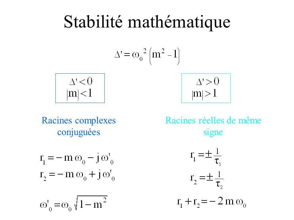 Racines complexes conjuguées Racines réelles de même signe Stabilité mathématique