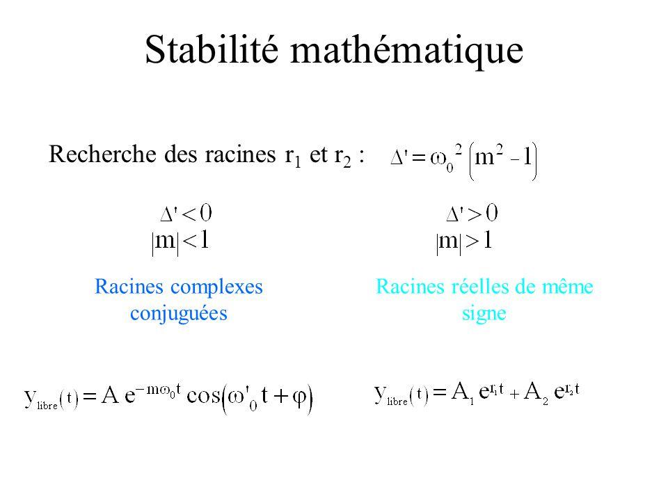 Recherche des racines r 1 et r 2 : Racines complexes conjuguées Racines réelles de même signe Stabilité mathématique