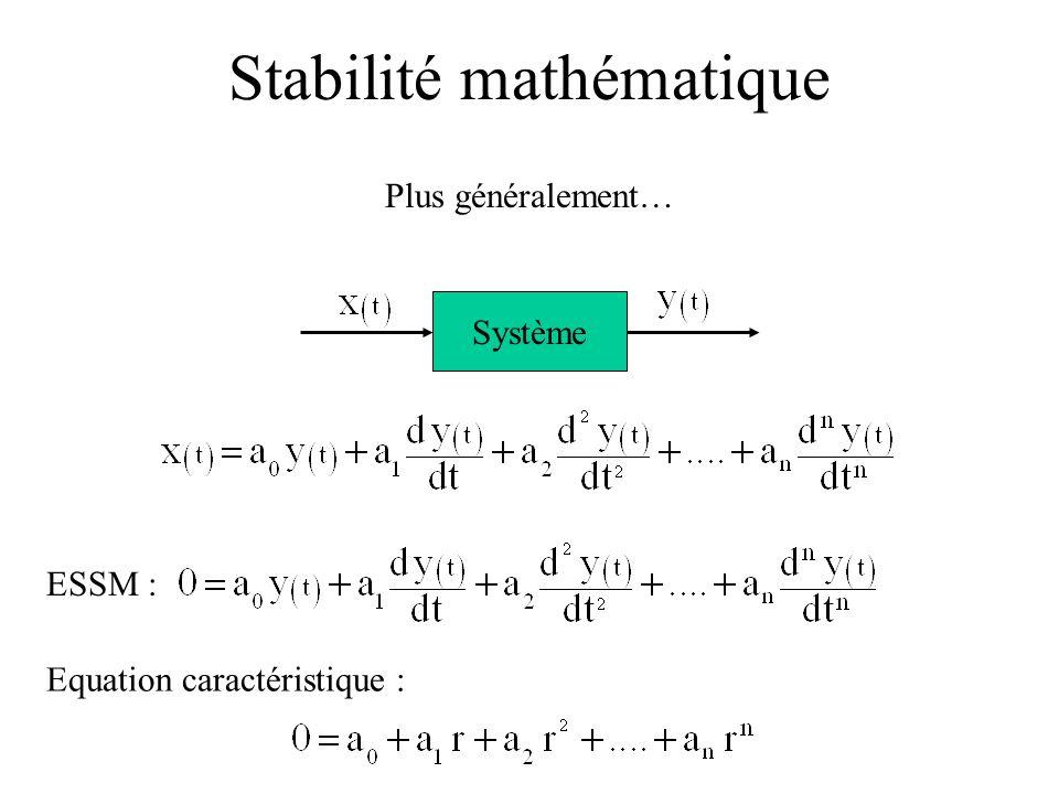 Stabilité mathématique Plus généralement… Système ESSM : Equation caractéristique :