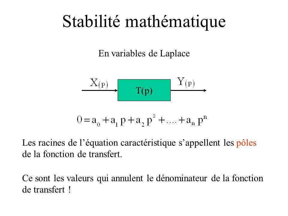 Stabilité mathématique En variables de Laplace T(p) Les racines de l'équation caractéristique s'appellent les pôles de la fonction de transfert. Ce so