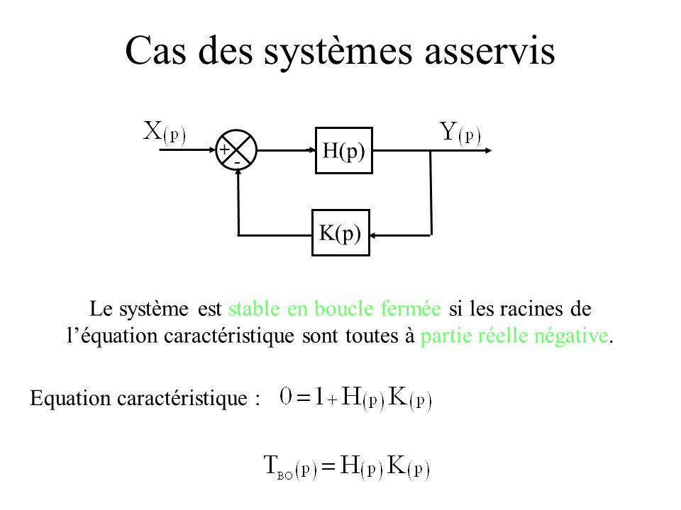 Cas des systèmes asservis Equation caractéristique : + - H(p) K(p) Le système est stable en boucle fermée si les racines de l'équation caractéristique