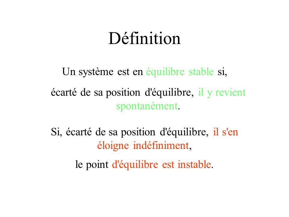 Définition Un système est en équilibre stable si, écarté de sa position d'équilibre, il y revient spontanément. Si, écarté de sa position d'équilibre,