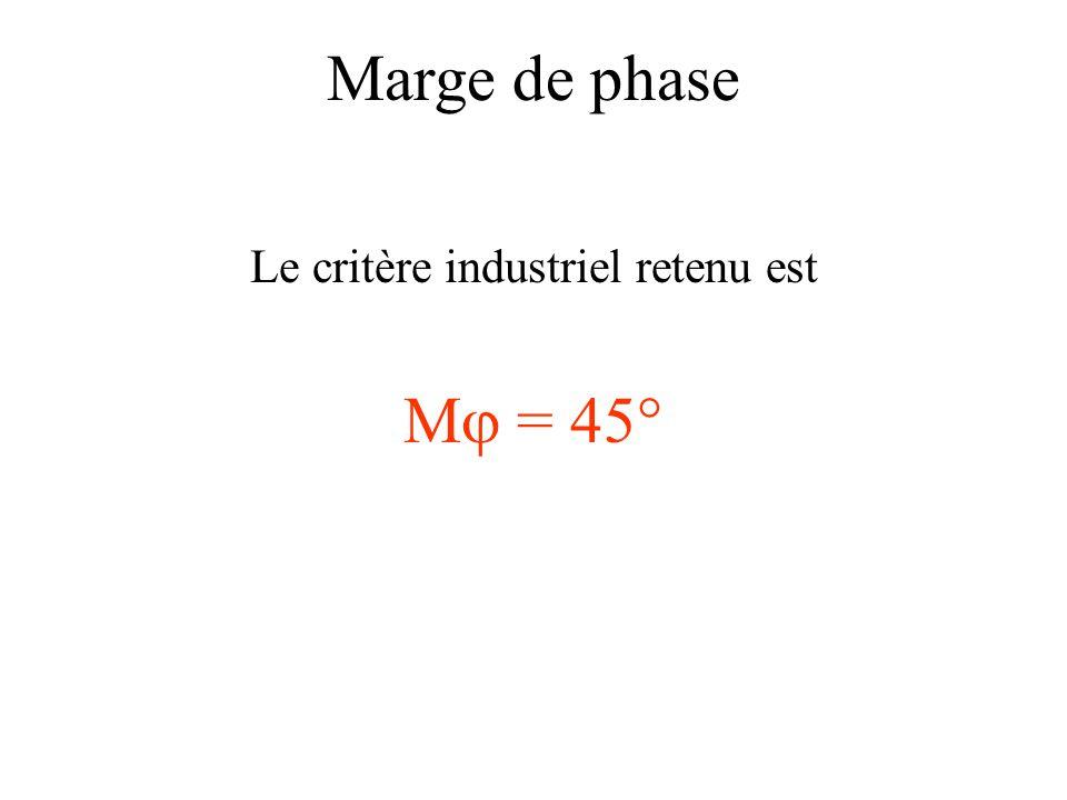Le critère industriel retenu est M  = 45° Marge de phase
