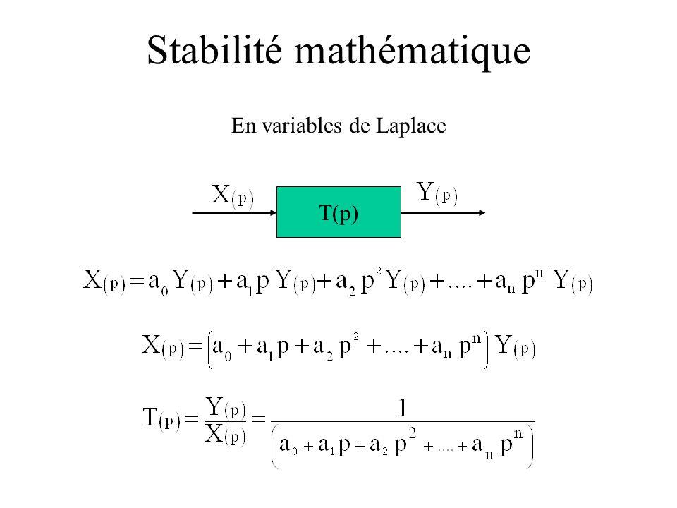 Stabilité mathématique En variables de Laplace T(p)