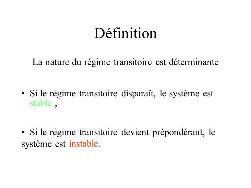 Définition La nature du régime transitoire est déterminante Si le régime transitoire disparaît, le système est instable. stable, Si le régime transito