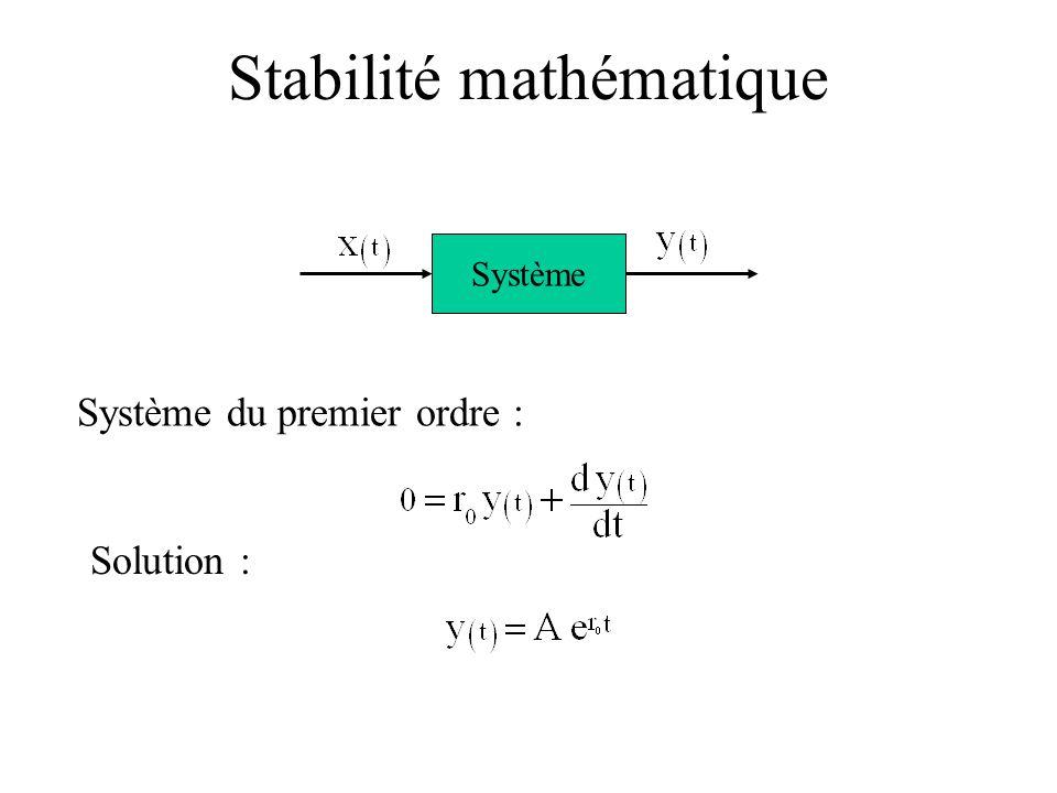 Système du premier ordre : Système Solution : Stabilité mathématique