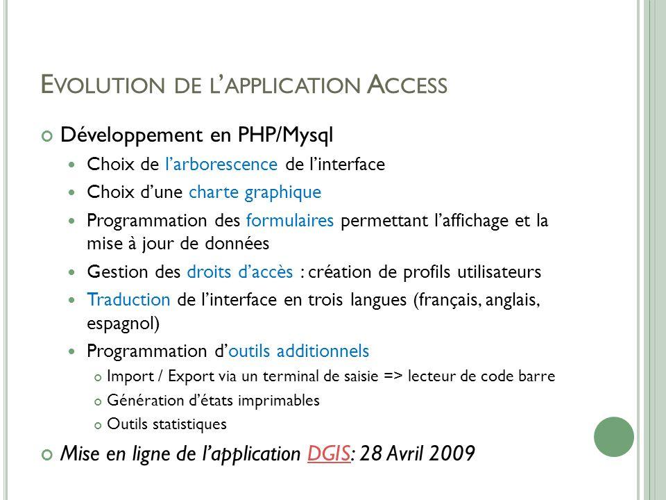 E VOLUTION DE L ' APPLICATION A CCESS Développement en PHP/Mysql Choix de l'arborescence de l'interface Choix d'une charte graphique Programmation des formulaires permettant l'affichage et la mise à jour de données Gestion des droits d'accès : création de profils utilisateurs Traduction de l'interface en trois langues (français, anglais, espagnol) Programmation d'outils additionnels Import / Export via un terminal de saisie => lecteur de code barre Génération d'états imprimables Outils statistiques Mise en ligne de l'application DGIS: 28 Avril 2009DGIS