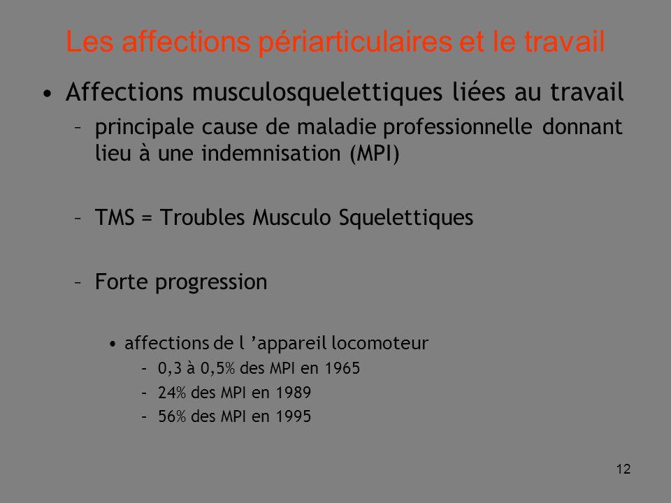 12 Les affections périarticulaires et le travail Affections musculosquelettiques liées au travail –principale cause de maladie professionnelle donnant lieu à une indemnisation (MPI) –TMS = Troubles Musculo Squelettiques –Forte progression affections de l 'appareil locomoteur –0,3 à 0,5% des MPI en 1965 –24% des MPI en 1989 –56% des MPI en 1995