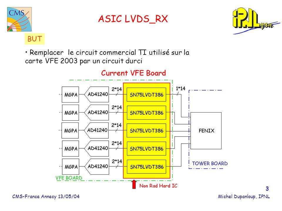 CMS-France Annecy 13/05/04Michel Dupanloup, IPNL 4 LVDS_RX: Options de design 1.Circuit pin to pin compatible circuit TI, boitier TSSOP68, 1 seule chip  Non retenu: trop de silicium perdu 2.Circuit pin to pin compatible boitier TSSOP68, 2 chips, 2 cavités  Non retenu: Pas d'assembleur volontaire pour design d'un leadframe custom Volume de production trop faible 3.Option retenue: Circuit 8 voies, MPW avec service chips CMS Boitier low cost LPCC32 ASAT Redesign carte VFE