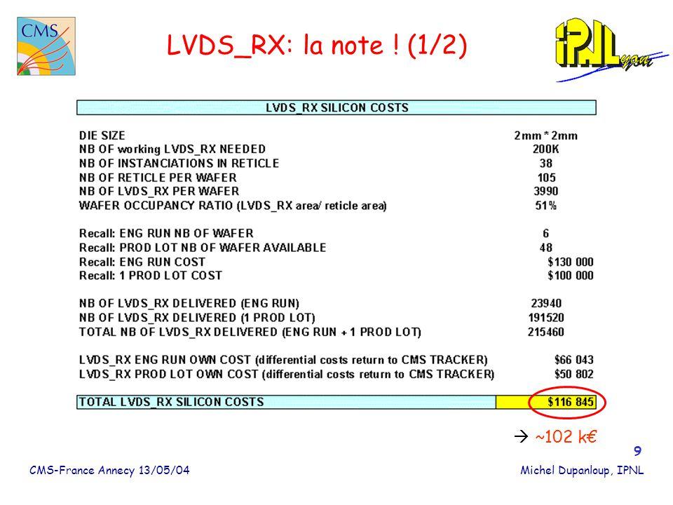 CMS-France Annecy 13/05/04Michel Dupanloup, IPNL 9 LVDS_RX: la note ! (1/2)  ~102 k€