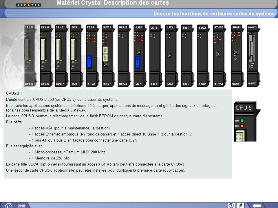 CPU5-3 L unité centrale CPU5 step3 (ou CPU5-3) est le cœur du système.