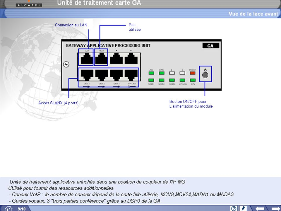 Pas utilisée Connexion au LAN Accès SLANX (4 ports) Bouton ON/OFF pour L'alimentation du module