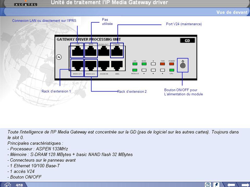 Pas utilisée Bouton ON/OFF pour L'alimentation du module Rack d'extension 2 Rack d'extension 1 Connexion LAN ou directement sur l'IPRS Port V24 (maintenance)