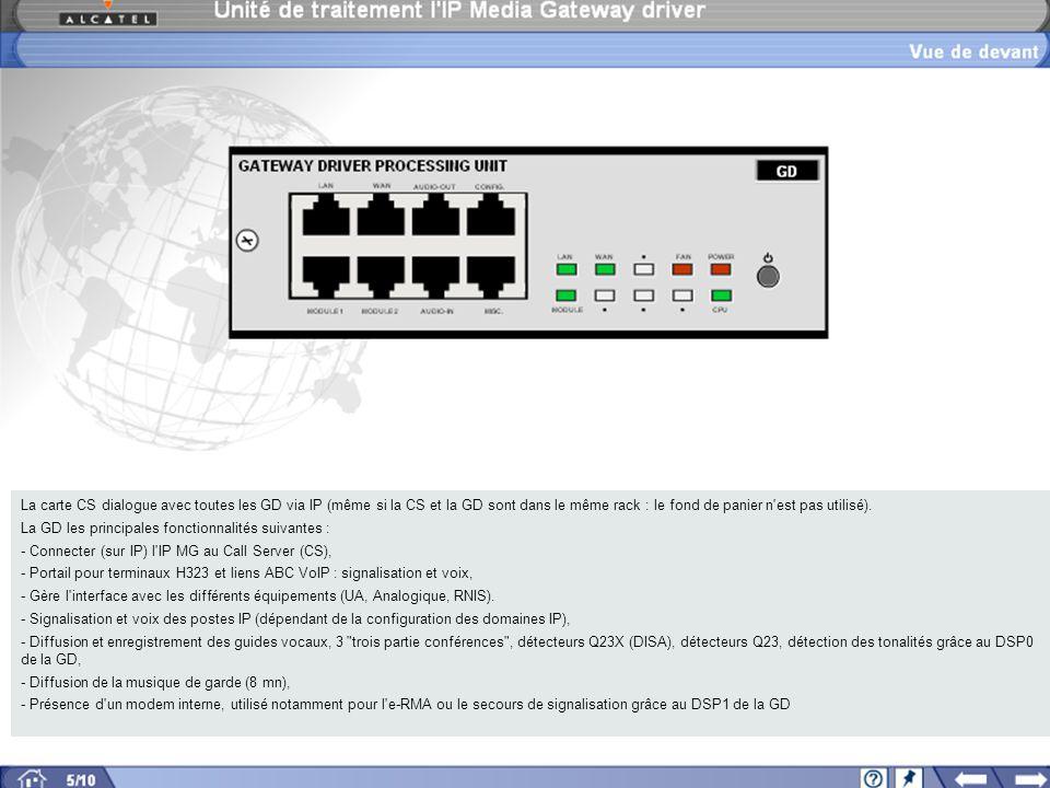 La carte CS dialogue avec toutes les GD via IP (même si la CS et la GD sont dans le même rack : le fond de panier n est pas utilisé).