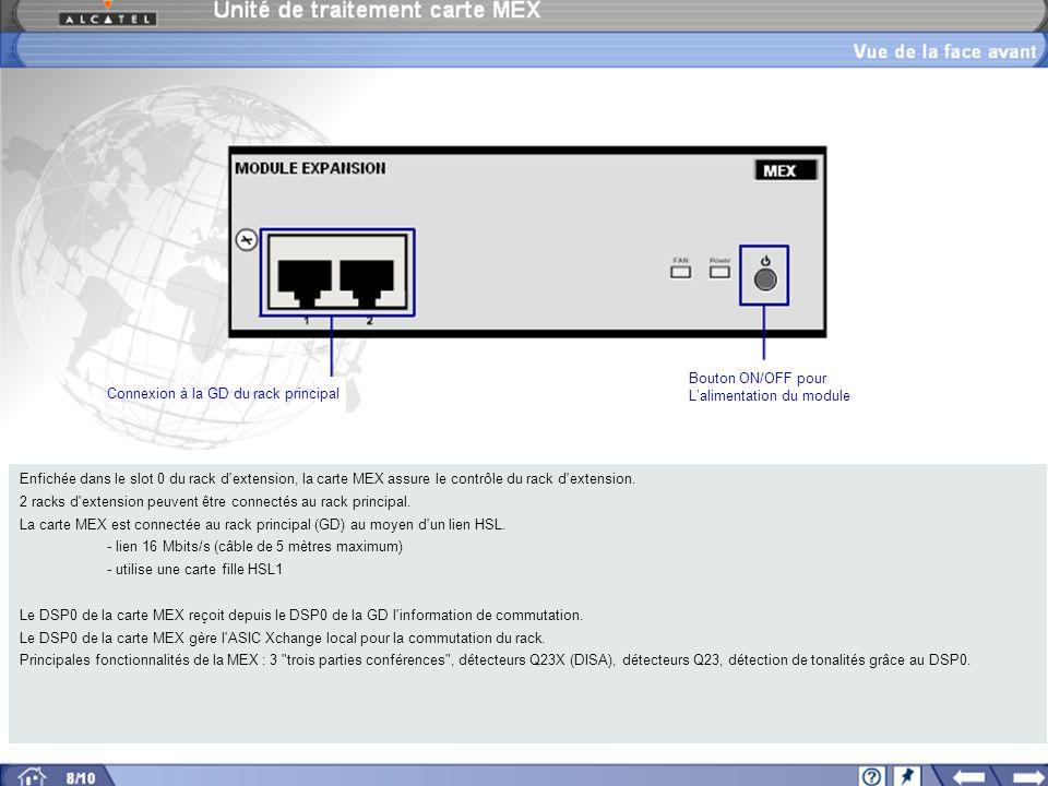Enfichée dans le slot 0 du rack d extension, la carte MEX assure le contrôle du rack d extension.