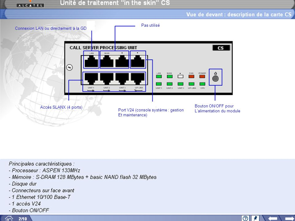 Bouton ON/OFF pour L'alimentation du module Port V24 (console système : gestion Et maintenance) Accès SLANX (4 ports) Connexion LAN ou directement à la GD Pas utilisé