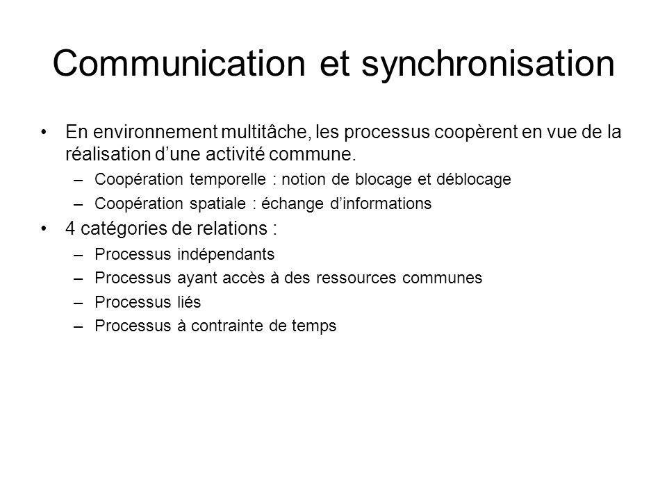 Communication et synchronisation En environnement multitâche, les processus coopèrent en vue de la réalisation d'une activité commune. –Coopération te