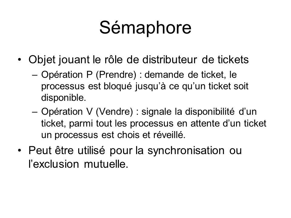 Sémaphore Objet jouant le rôle de distributeur de tickets –Opération P (Prendre) : demande de ticket, le processus est bloqué jusqu'à ce qu'un ticket