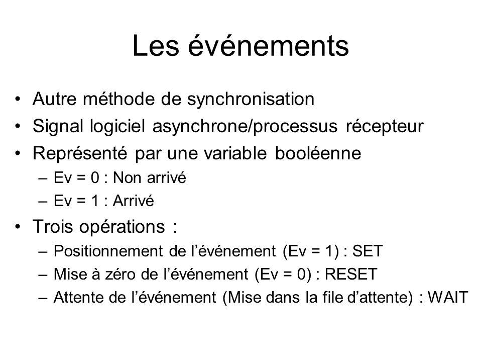 Les événements Autre méthode de synchronisation Signal logiciel asynchrone/processus récepteur Représenté par une variable booléenne –Ev = 0 : Non arr
