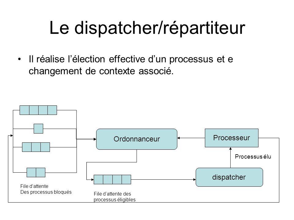 Le dispatcher/répartiteur Il réalise l'élection effective d'un processus et e changement de contexte associé. Ordonnanceur Processeur dispatcher Proce