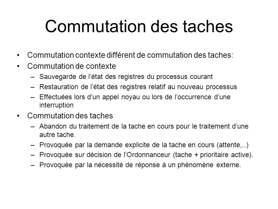 Commutation des taches Commutation contexte différent de commutation des taches: Commutation de contexte –Sauvegarde de l'état des registres du proces