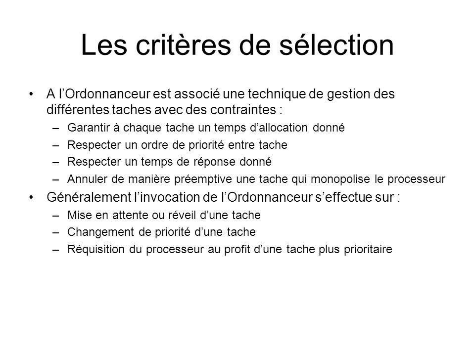 Les critères de sélection A l'Ordonnanceur est associé une technique de gestion des différentes taches avec des contraintes : –Garantir à chaque tache