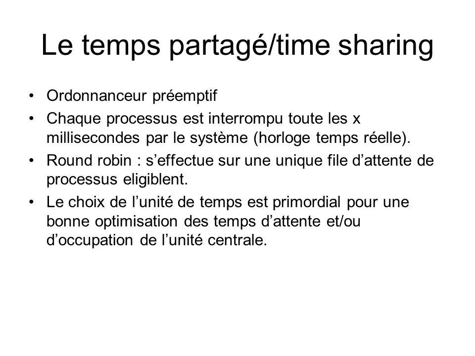Le temps partagé/time sharing Ordonnanceur préemptif Chaque processus est interrompu toute les x millisecondes par le système (horloge temps réelle).