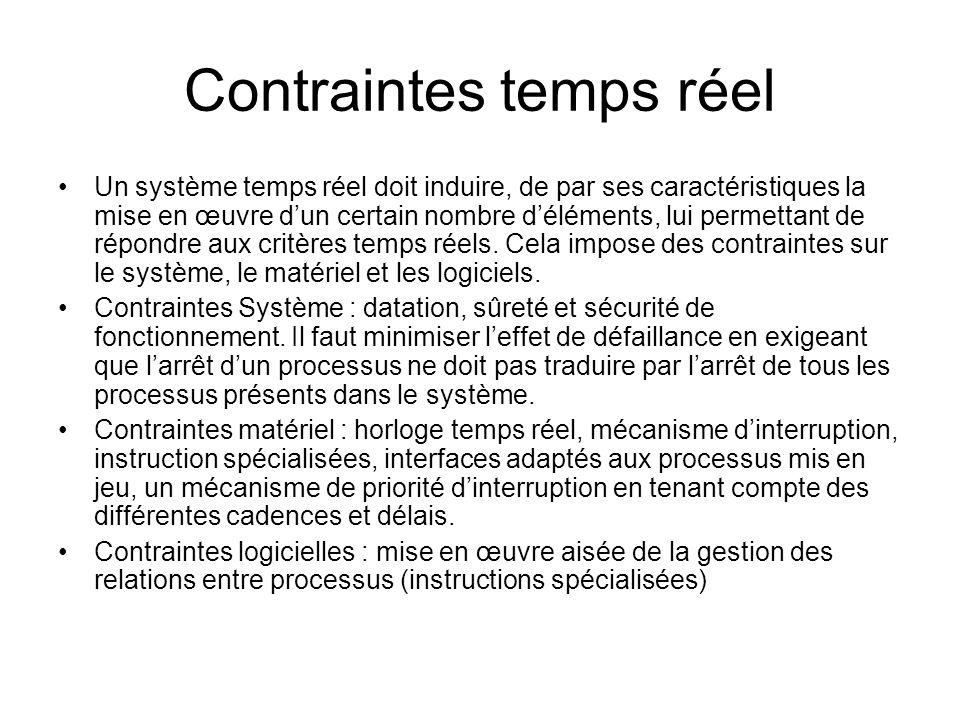 Contraintes temps réel Un système temps réel doit induire, de par ses caractéristiques la mise en œuvre d'un certain nombre d'éléments, lui permettant