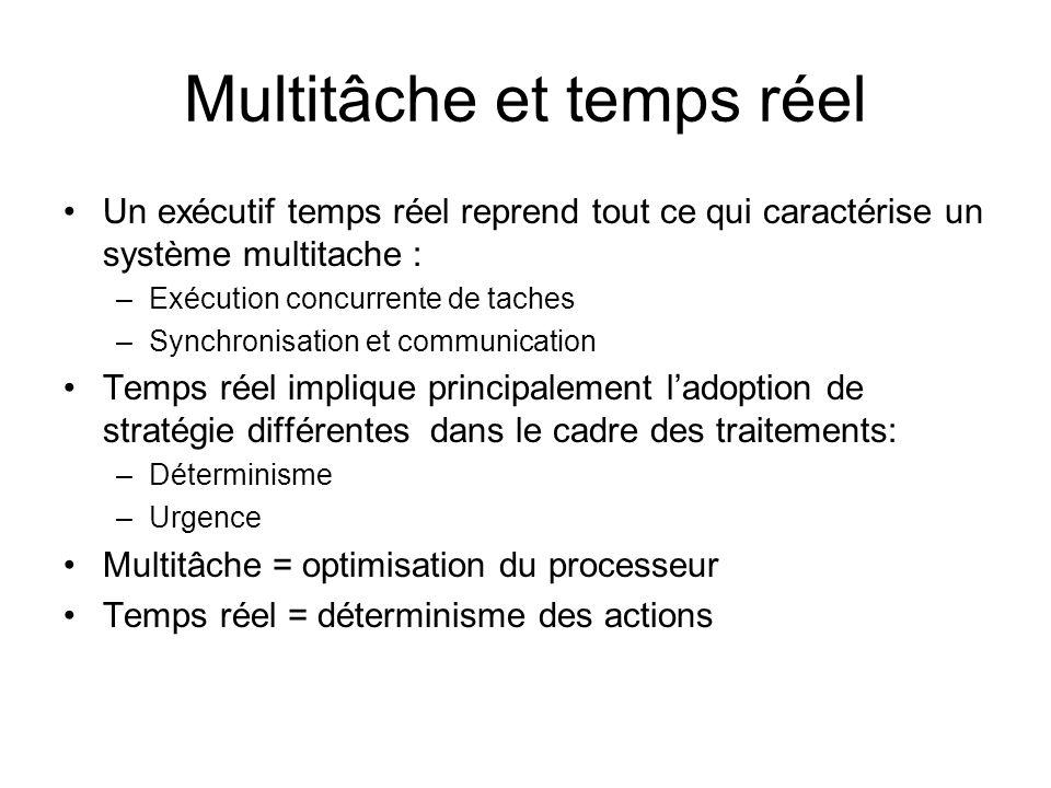 Multitâche et temps réel Un exécutif temps réel reprend tout ce qui caractérise un système multitache : –Exécution concurrente de taches –Synchronisat