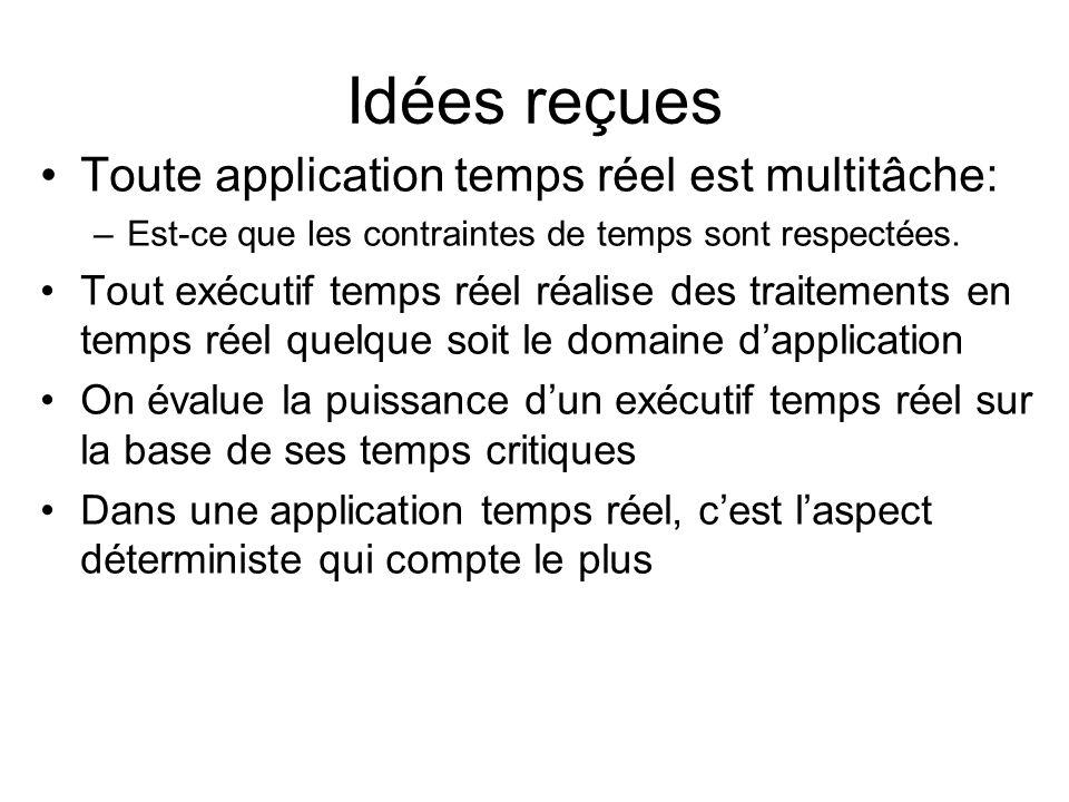 Idées reçues Toute application temps réel est multitâche: –Est-ce que les contraintes de temps sont respectées. Tout exécutif temps réel réalise des t