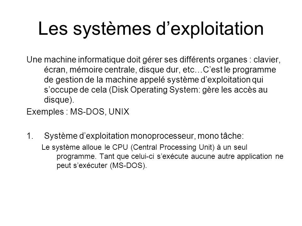 Les systèmes d'exploitation Système d'exploitation monoprocesseur, multitâche –Le système d'exploitation peut préempter le CPU au profit d'une application en fonction de situations diverses.